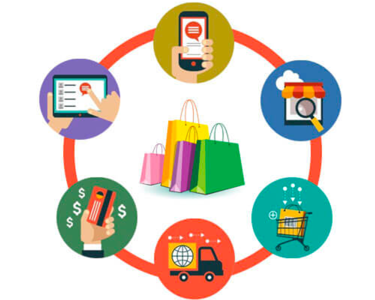Leadership Challenge Omnichannel Retailing